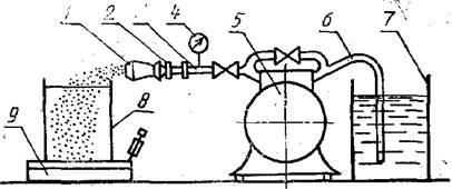 Схема установки для определения кратности и устойчивости пены