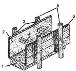 Описание: Рис. 2. Вариант опалубки для стен из шлакобетона или бетона  1. цоколь; 2. покрытие из рубероида или другого материала; 3. клинья; 4. расшип между щитами; 5. стоики; 6. шиты