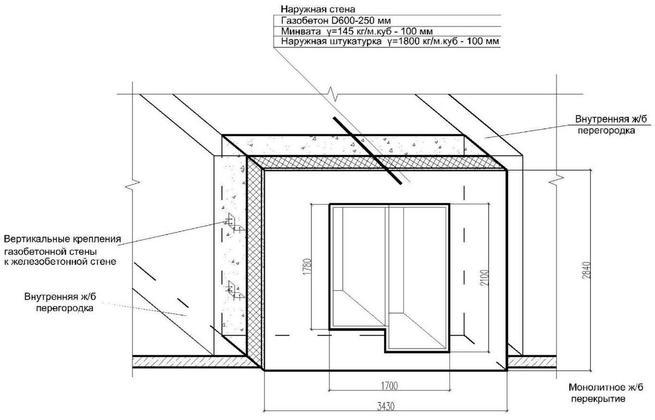 Схема фрагмента стенового заполнения проема