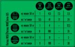 Рекомендации по рецептуре смесей на основе цемента
