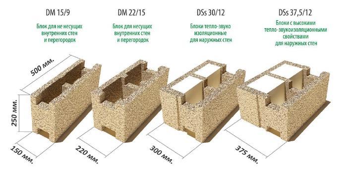 блоки из арболита дюрисол