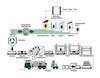 Схема производства автоклавного газобетона